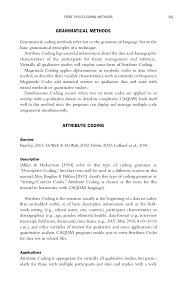 qualitative research essay wwwgxartorg writing service sample of write up the method in qualitative sample of write up the method