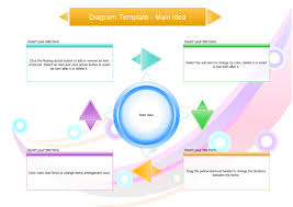 diagram template   mind mapping    diagram template main idea