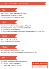 research and evidence introduction to public communication the 5 ws of web site evaluation