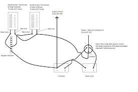 12 volt wiring for boats 12 image wiring diagram sailboat 12 volt wiring diagram wiring diagram schematics on 12 volt wiring for boats