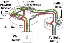 understanding domestic electric lighting circuits uk junction box light circuit