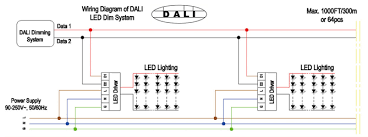 dimmable led driver wiring diagram images led ballast wiring use led light panel panel light fluorescent lamp