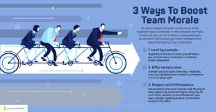 three ways to boost team morale your career intel three ways to boost team morale