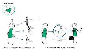 how people cluster experiences in their life liveworkstudio in most of these cases the unemployed people have social and health issues that affect their