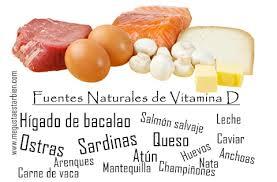 Resultado de imagen para imagenes de deficiencia de vitamina D