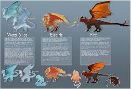 dragon species by leveldrow on dragon reference sheet by dustyleaves