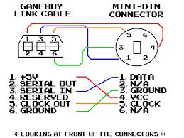 blog xero nu Usb To Ps2 Wiring Diagram lsdj keyboard wiring diagram ps2 controller to usb wiring diagram