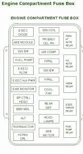 1994 lincoln mark viii fuse box diagram 1994 wiring diagrams online