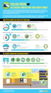college students and credit cards infographic org infographic
