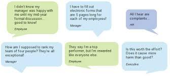 Human Performance Quotes. QuotesGram via Relatably.com