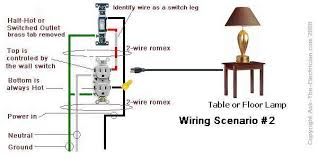 wiring diagram for house plugs wiring diagram wiring exles and instructions ungrounded polarized duplex receptacle source