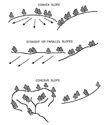 CHAPTER <b>4</b> DRAINAGE DESIGN
