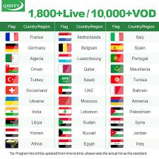 Leadcool QHDTV 1 Year <b>IPTV</b> France <b>Arabic RK3229</b> Android <b>IPTV</b> ...