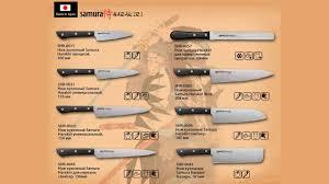 Обзор японских <b>кухонных</b> ножей <b>Samura</b> Harakiri - YouTube