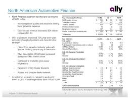 california revenues 351 million lower than expected north american automotive finance o north american segment reported pre tax income of 589 million improving credit quality and asset mix driving lower