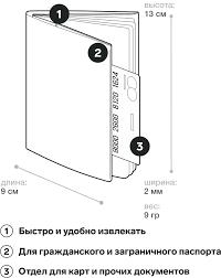 <b>Обложка на паспорт NEW</b> WALLET - New Hannya; сделан из Tyvek