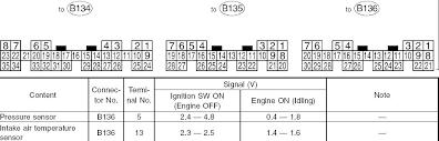 11 wrx ecu wiring diagram wiring diagram for 2002 subaru outback the wiring diagram 2002 subaru wrx ecu wiring diagram nodasystech