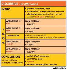 discursive essay structure  discover eap advanced  discussion  discover eap advanced  discussion essay