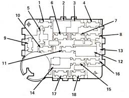 lincoln mark vii 1988 1992 fuse box diagram auto genius lincoln mark vii 1988 1992 fuse box diagram