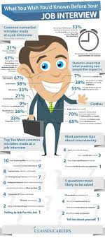 17 best images about resume interview tips resume job interviews