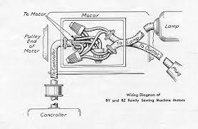 light motor wiring singer generic wiring arrangement