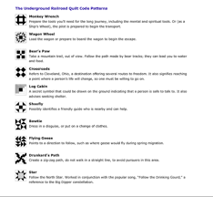 underground railroad~quilt squares had codes on them ~interesting underground railroad quilt code patterns