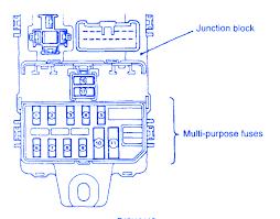 mitsubishi 5g mirage 1997 junction fuse box block circuit breaker mitsubishi 5g mirage 1997 junction fuse box block circuit breaker diagram