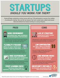 infographic the pros and cons of working at a startup pros and cons of working at a startup