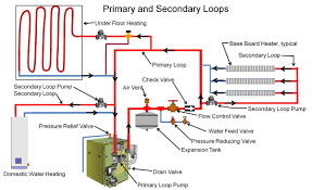 amana gas dryer wiring diagram images dryer wiring diagram on dryer heating element wiring diagram