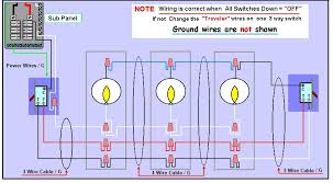 three way wiring diagram doityourself com community forums here is a fast drawing i made on how to wire up your project power switch light light light switch i did not draw the grounding wires