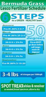 lesco fertilizer schedule for bermuda grass lawn care college lesco fertilizer schedule