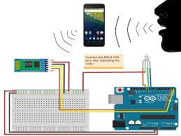<b>Control LEDs</b> with <b>Voice</b> Command | Arduino-Bluetooth module ...