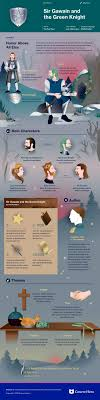 best images about graphics heroes awesome and sir gawain and the green knight course hero infographic