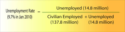 gdp how the government measures unemployment