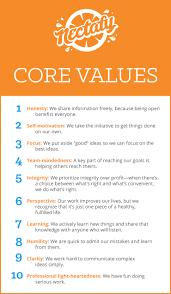 business strategy inbound marketing agency web design in nectafy teamnectafy core valuescore values 1core values 2core values 3 the beginner s guide to inbound marketing