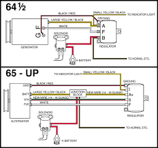 cat wiring diagram for 1968 ford wiring diagrams 1968 wiring diagrams