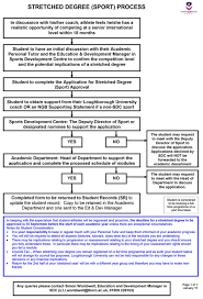 stretched degrees student enquiries loughborough university stretched degree flow diagram 2015