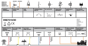 <b>DSE7320</b>   Auto Mains (Utility) Failure <b>Control</b> Modules   <b>DSEGenset</b> ...