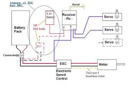 basic rc electronics basic rc electronics the principles basic wiring diagram