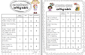 Opinion Writing Rubric Fifth Grade   Rubric for writing an opinion     HeidiSongs Blog