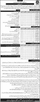 new jobs in islamabad capital territory police new jobs in islamabad capital territory police