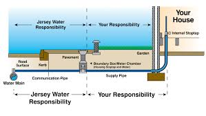 leakage jersey water responsibility for pipe work