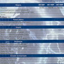 <b>Стабилизатор</b> напряжения <b>Powerman AVS</b> 8000 P в Москве ...