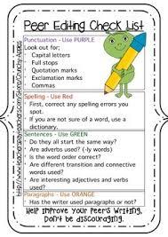 Persuasive essay peer editing checklist    Peer Editing