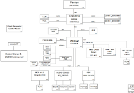 schematic s the wiring diagram hp compaq 6720s 6520s hp 540 541 schematic inventec ddd uma schematic
