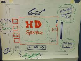product vision statements aka your elevator pitch sample product box picture