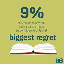 should i go to grad school statistics to consider first biggestregret