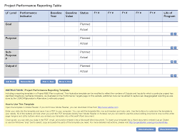 project performance reporting template project starter usaid project performance reporting template