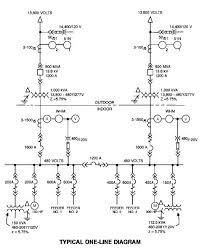 single line wiring diagram photo album   diagramsone line diagram