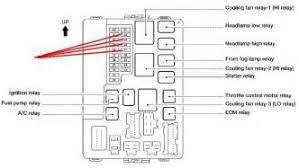 similiar altima headlight fuse location keywords nissan altima fuse box diagram justanswer com nissan